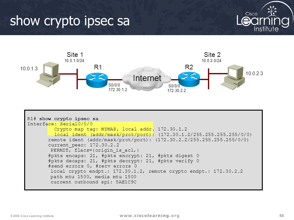 68 © 2009 Cisco Learning Institute. show crypto ipsec sa R1# show crypto ipsec sa Interface: Serial0/0/0 Crypto map tag: MYMAP, local addr. 172.30.1.2