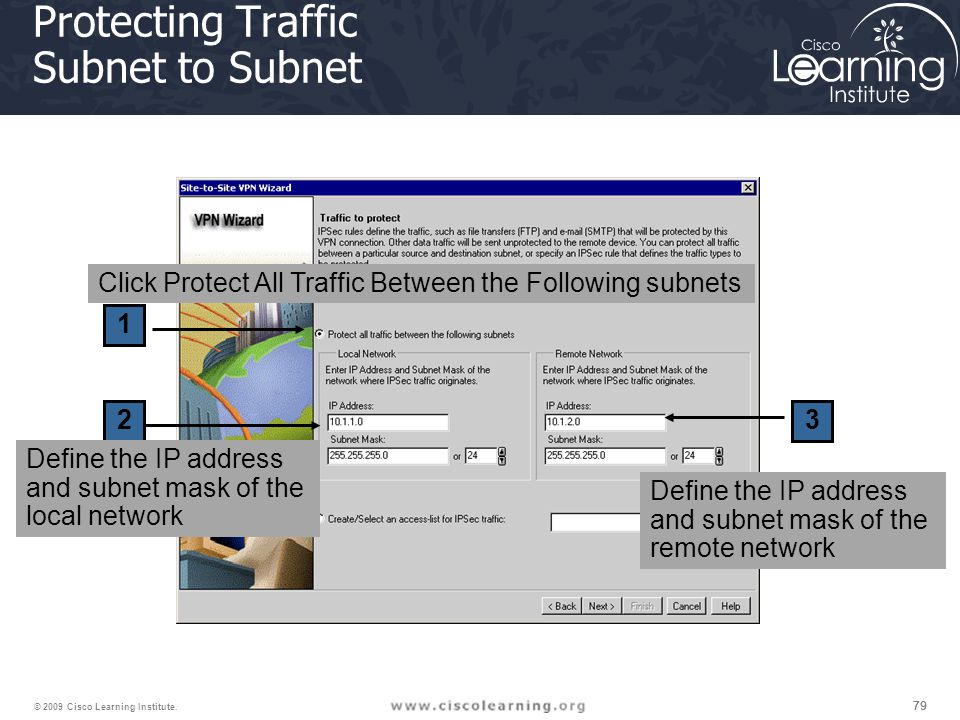 79 © 2009 Cisco Learning Institute. 1 23 Protecting Traffic Subnet to Subnet Click Protect All Traffic Between the Following subnets Define the IP add