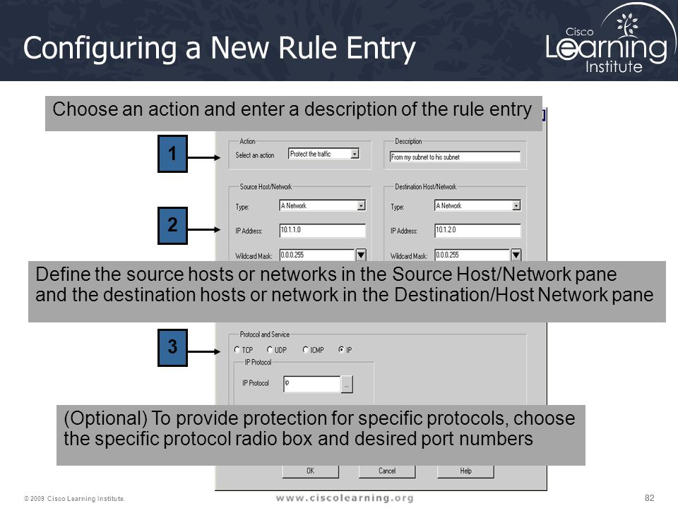 82 © 2009 Cisco Learning Institute. Configuring a New Rule Entry 1 2 3 Choose an action and enter a description of the rule entry Define the source ho