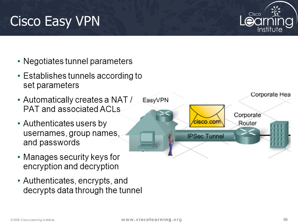 96 © 2009 Cisco Learning Institute. Cisco Easy VPN Negotiates tunnel parameters Establishes tunnels according to set parameters Automatically creates