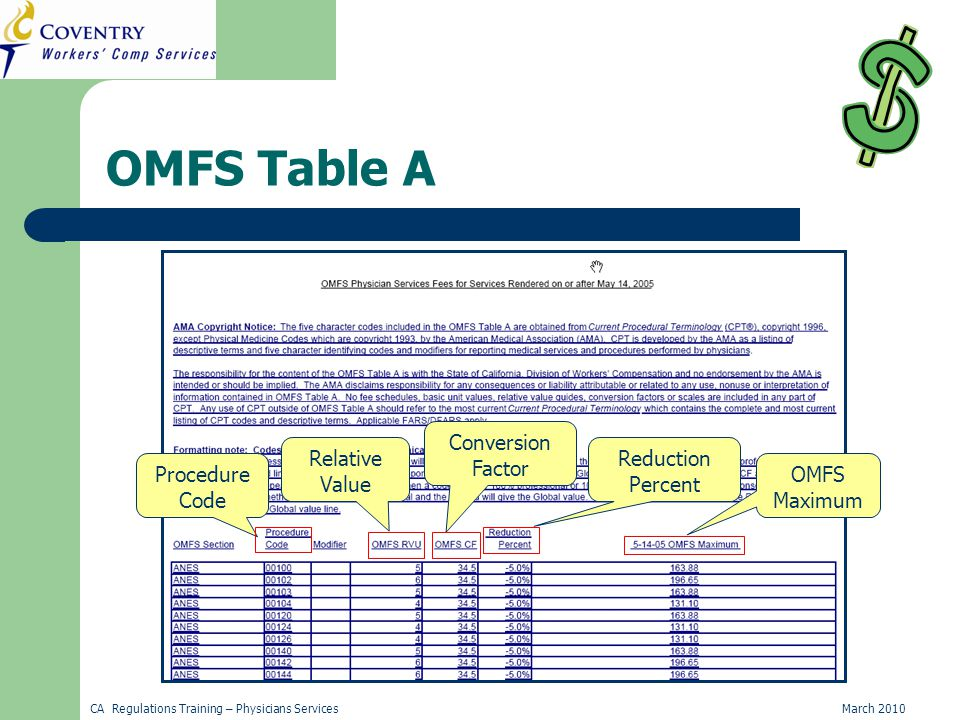 CA Regulations Training – Physicians ServicesMarch 2010 OMFS Table A Procedure Code Relative Value Conversion Factor Reduction Percent OMFS Maximum