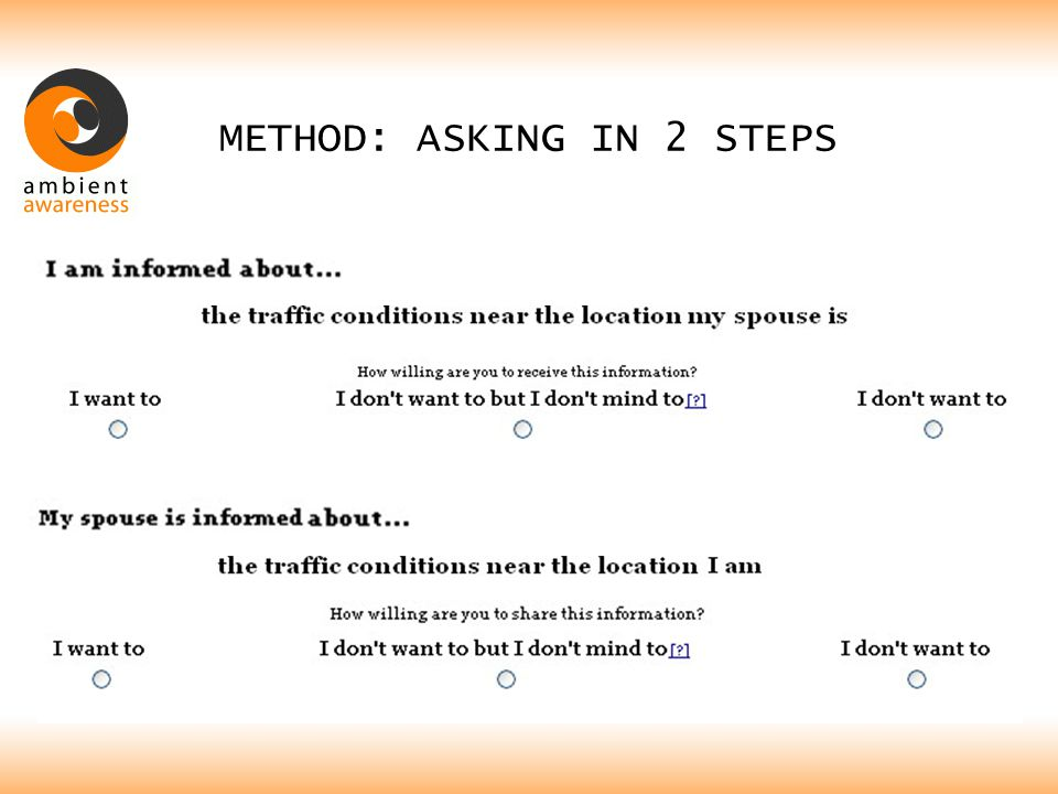 METHOD: ASKING IN 2 STEPS