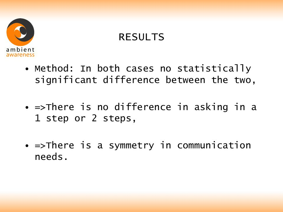 RESULTS Method: In both cases no statistically significant difference between the two, =>There is no difference in asking in a 1 step or 2 steps, =>Th