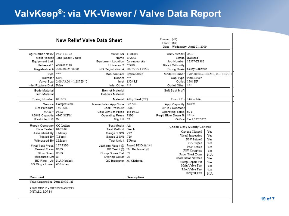 20 of 7 ValvKeep ® : via VK-Viewer / Maintenance Coming Due Quickly identify when equipment is due for maintenance Job Type