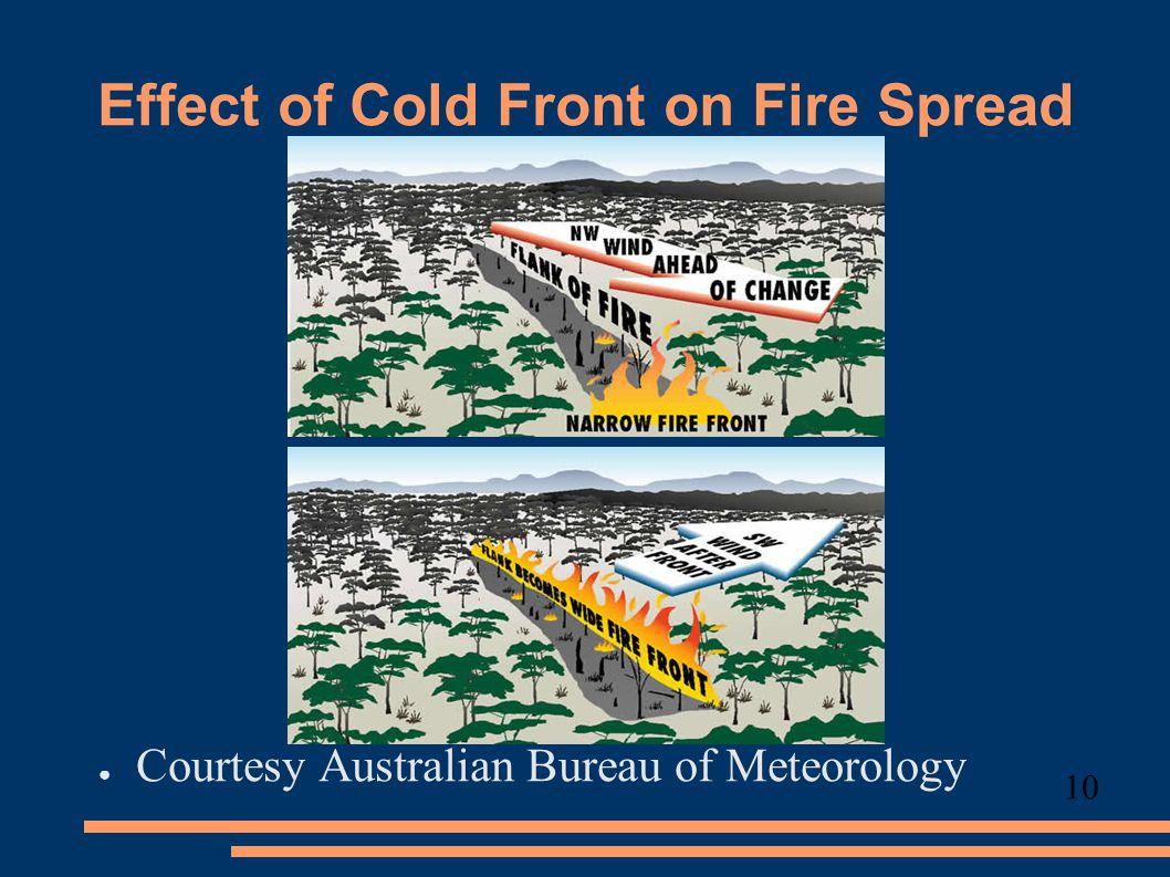 Effect of Cold Front on Fire Spread ● Courtesy Australian Bureau of Meteorology 10