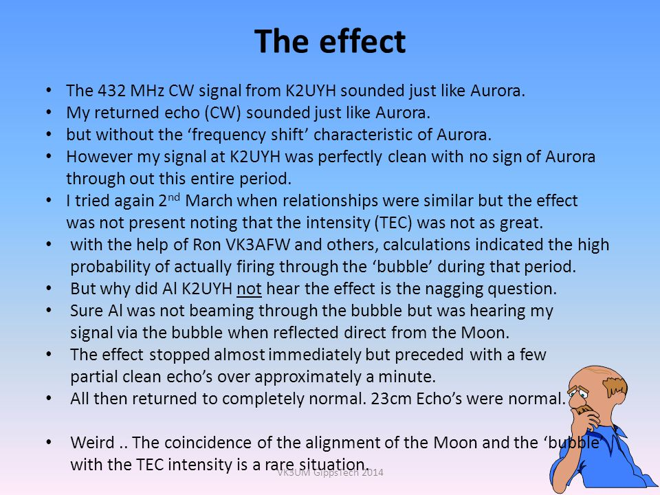 The 432 MHz CW signal from K2UYH sounded just like Aurora. My returned echo (CW) sounded just like Aurora. but without the 'frequency shift' character