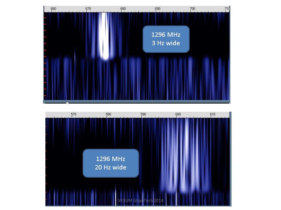 1296 MHz 3 Hz wide 1296 MHz 20 Hz wide VK3UM GippsTech 2014