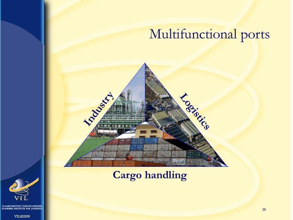 18 VIL©2009 Multifunctional ports Cargo handling Industry Logistics