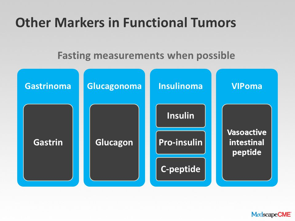 Other Markers in Functional Tumors Gastrinoma Gastrin Glucagonoma Glucagon Insulinoma InsulinPro-insulinC-peptide VIPoma Vasoactive intestinal peptide Fasting measurements when possible