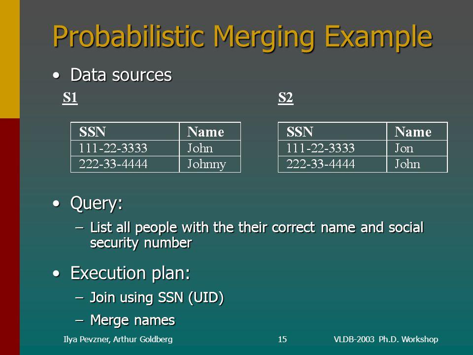 VLDB-2003 Ph.D. WorkshopIlya Pevzner, Arthur Goldberg16 Probabilistic Merging Example: Result MERGE
