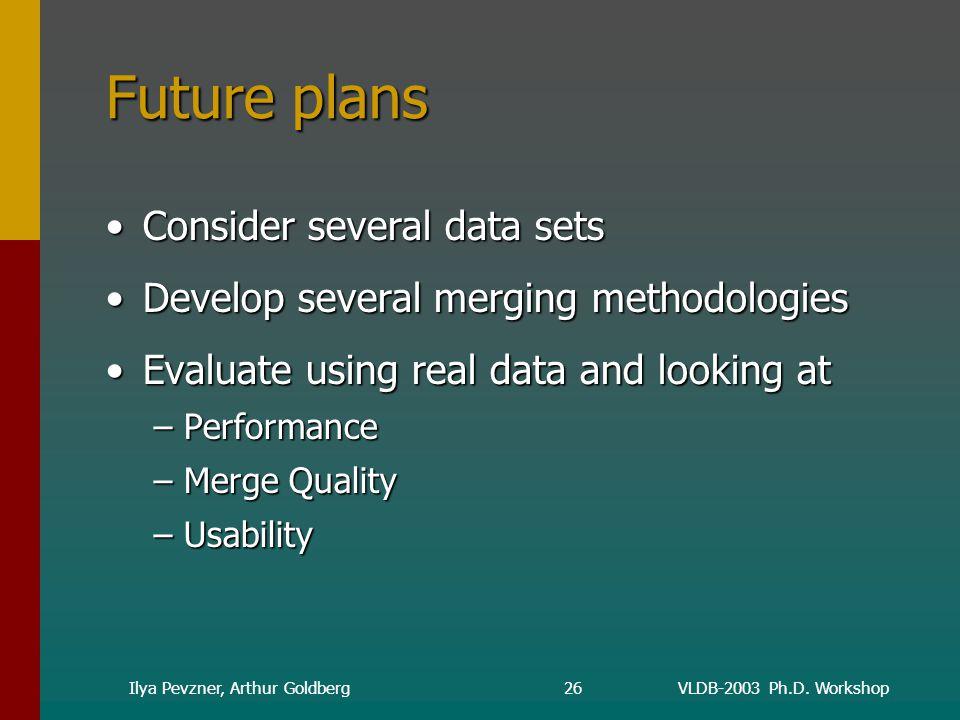 VLDB-2003 Ph.D. WorkshopIlya Pevzner, Arthur Goldberg27 Questions ?