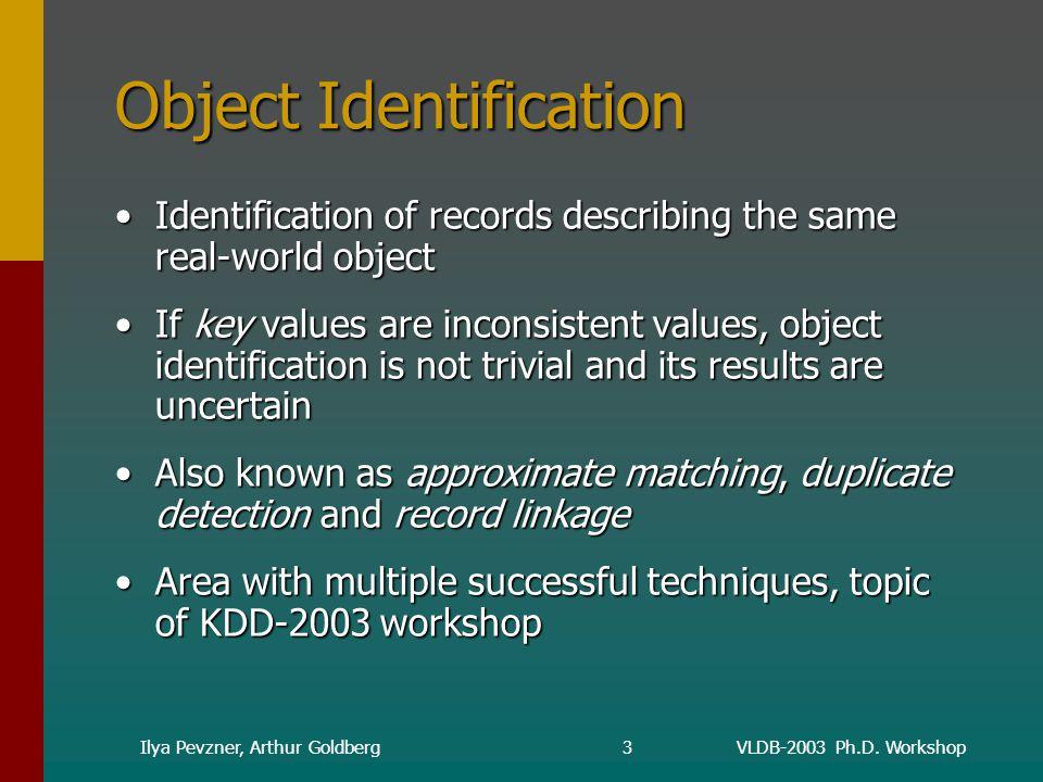 VLDB-2003 Ph.D.