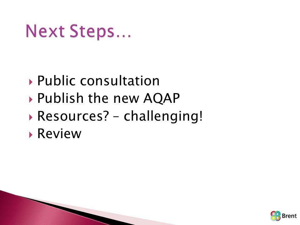 Public consultation  Publish the new AQAP  Resources? – challenging!  Review