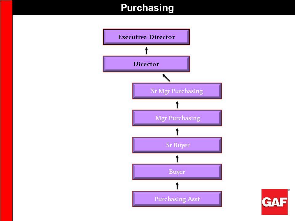 Purchasing Sr Mgr Purchasing Sr Buyer Mgr Purchasing Buyer Purchasing Asst Executive Director Director