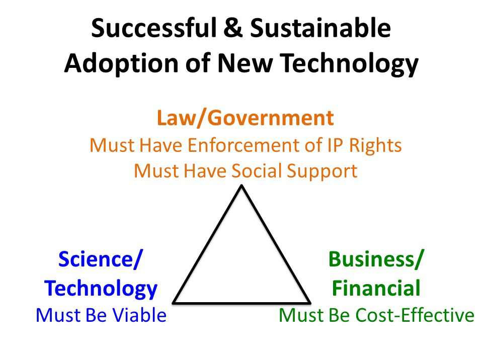 Successful & Sustainable Adoption of New Technology Law/Government Must Have Enforcement of IP Rights Must Have Social Support Science/ Technology Must Be Viable Business/ Financial Must Be Cost-Effective