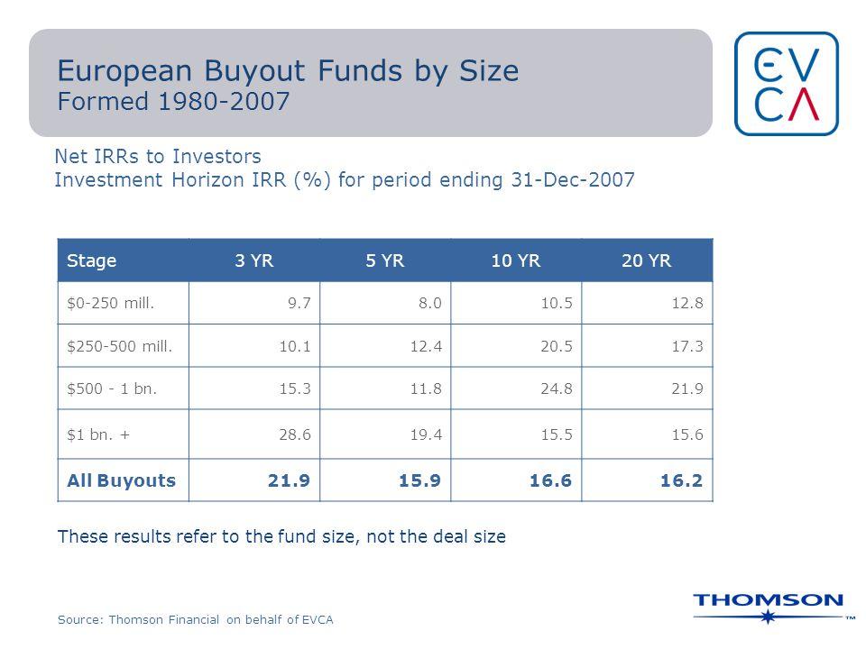 European Buyout Funds by Size Formed 1980-2007 Stage3 YR5 YR10 YR20 YR $0-250 mill.