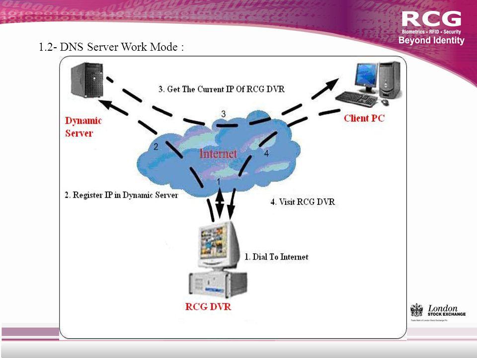 1.2- DNS Server Work Mode :