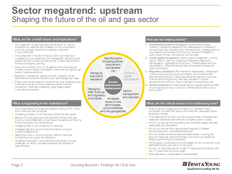 Growing Beyond – Findings for Oil & GasPage 3 Sector megatrend: upstream Shaping the future of the oil and gas sector What are the overall issues and implications.