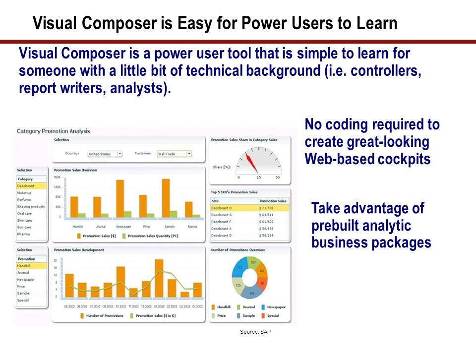 Visual Composer is Easy for Power Users to Learn Visual Composer is a power user tool that is simple to learn for someone with a little bit of technic