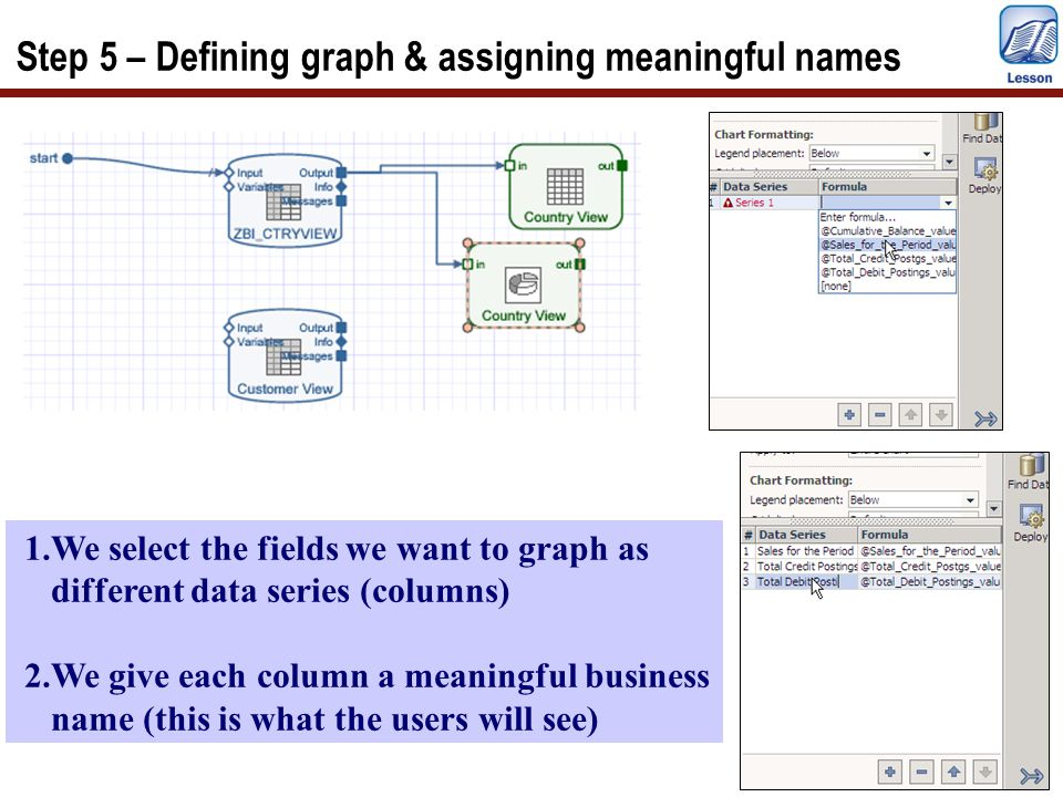 Step 5 – Defining graph & assigning meaningful names 1.We select the fields we want to graph as different data series (columns) 2.We give each column