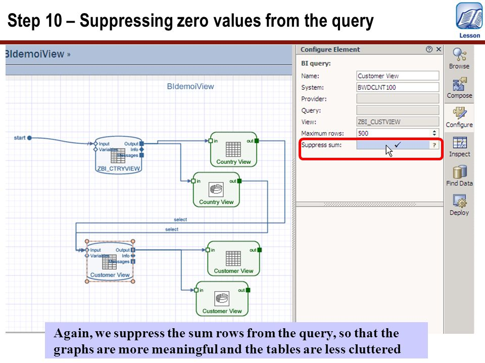 Step 10 – Suppressing zero values from the query Again, we suppress the sum rows from the query, so that the graphs are more meaningful and the tables
