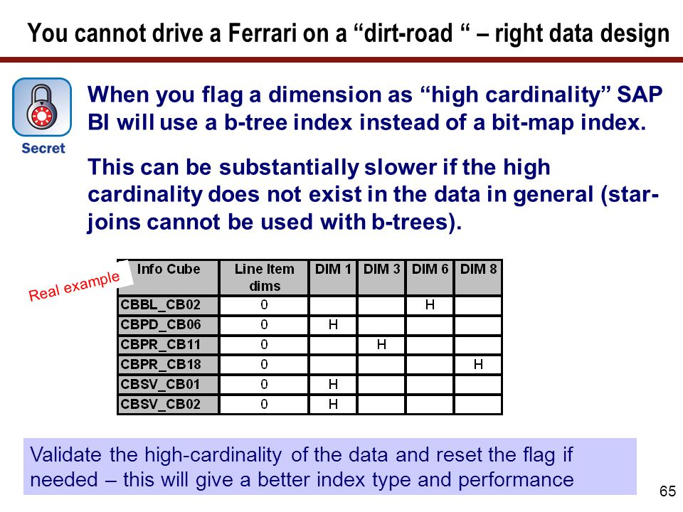 "65 You cannot drive a Ferrari on a ""dirt-road "" – right data design When you flag a dimension as ""high cardinality"" SAP BI will use a b-tree index ins"