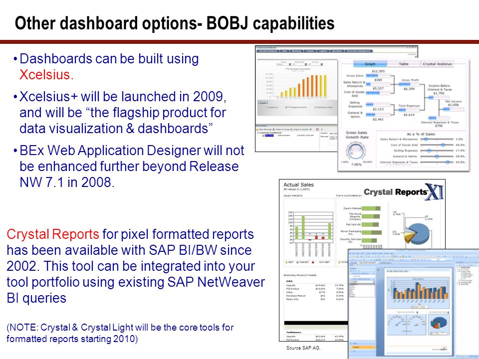 Other dashboard options- BOBJ capabilities Crystal Reports for pixel formatted reports has been available with SAP BI/BW since 2002. This tool can be