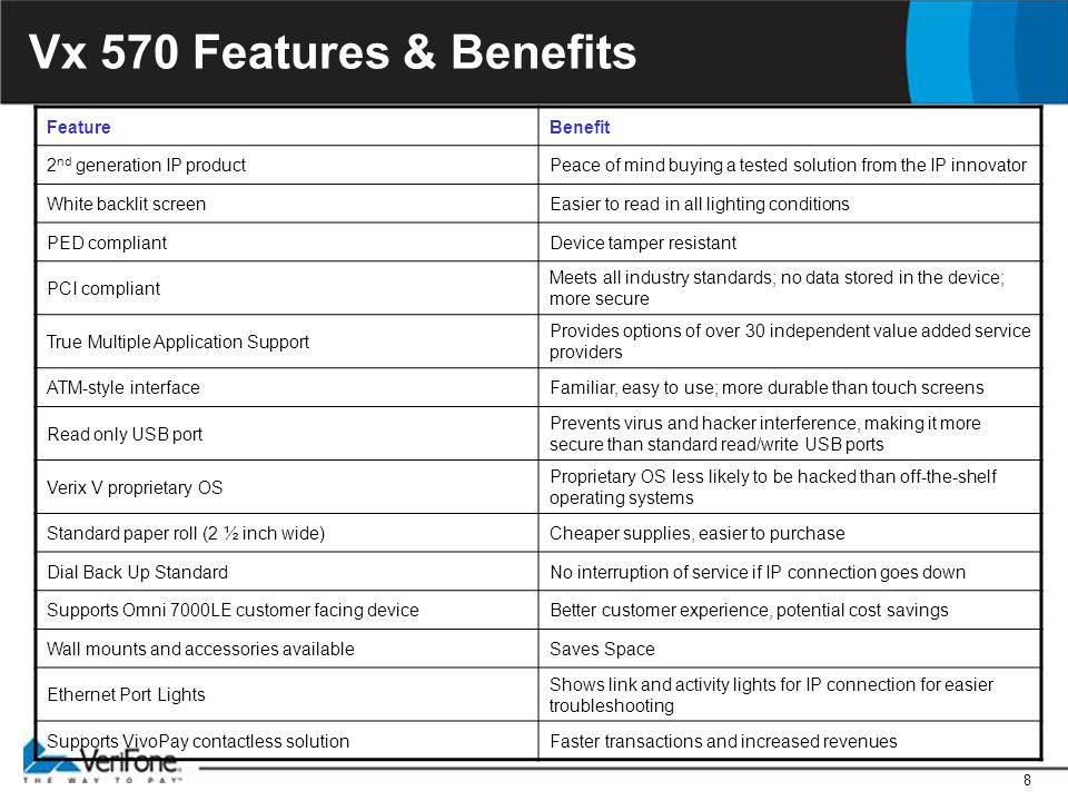 8 Vx 570 Features & Benefits FeatureBenefit 2 nd generation IP productPeace of mind buying a tested solution from the IP innovator White backlit scree