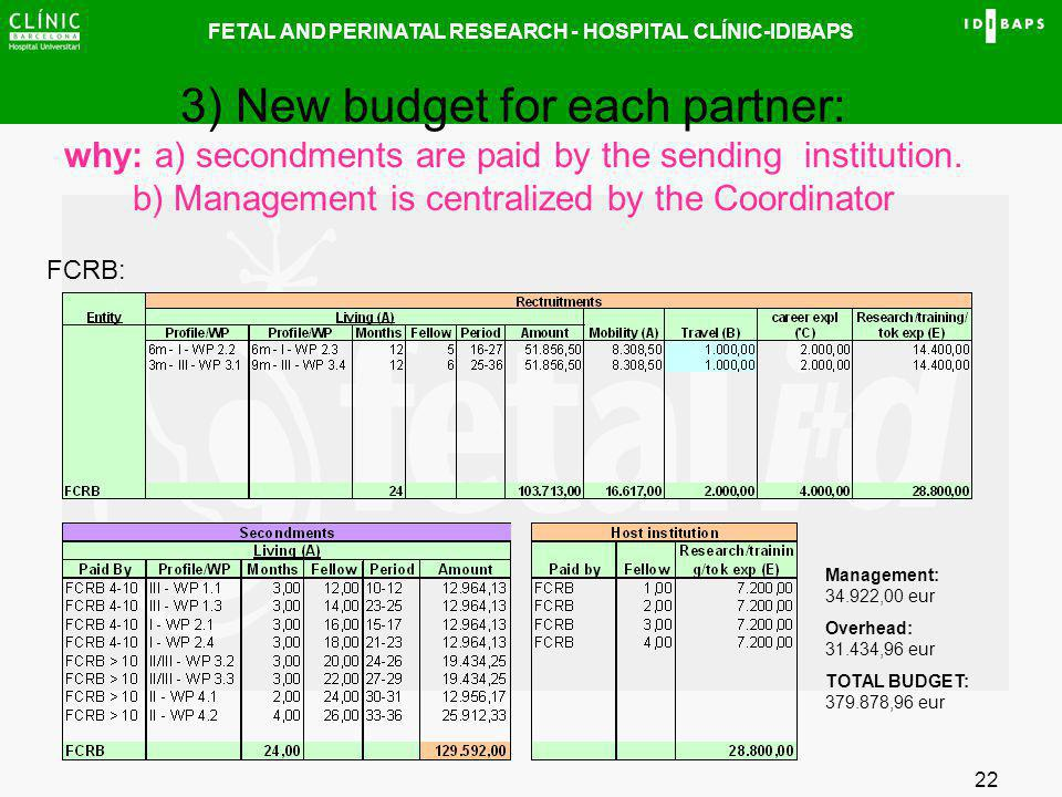 FETAL AND PERINATAL RESEARCH - HOSPITAL CLÍNIC-IDIBAPS 22 3) New budget for each partner: why: a) secondments are paid by the sending institution. b)