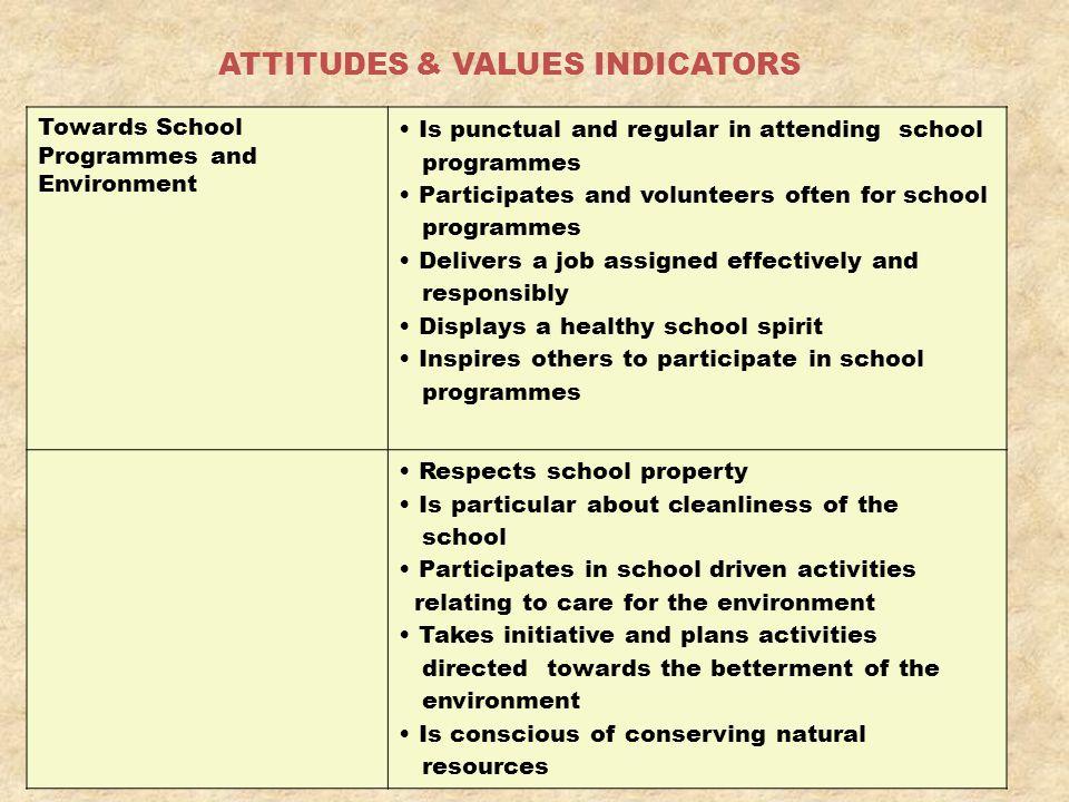 ATTITUDES & VALUES INDICATORS Towards School Programmes and Environment Is punctual and regular in attending school programmes Participates and volunt
