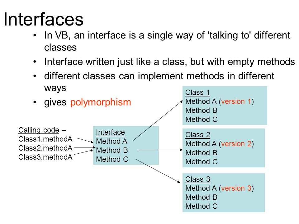Interfaces In VB, an interface is a single way of 'talking to' different classes Interface written just like a class, but with empty methods different