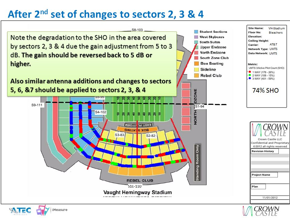After 2 nd set of changes to sectors 2, 3 & 4 Note the degradation to the SHO in the area covered by sectors 2, 3 & 4 due the gain adjustment from 5 to 3 dB.