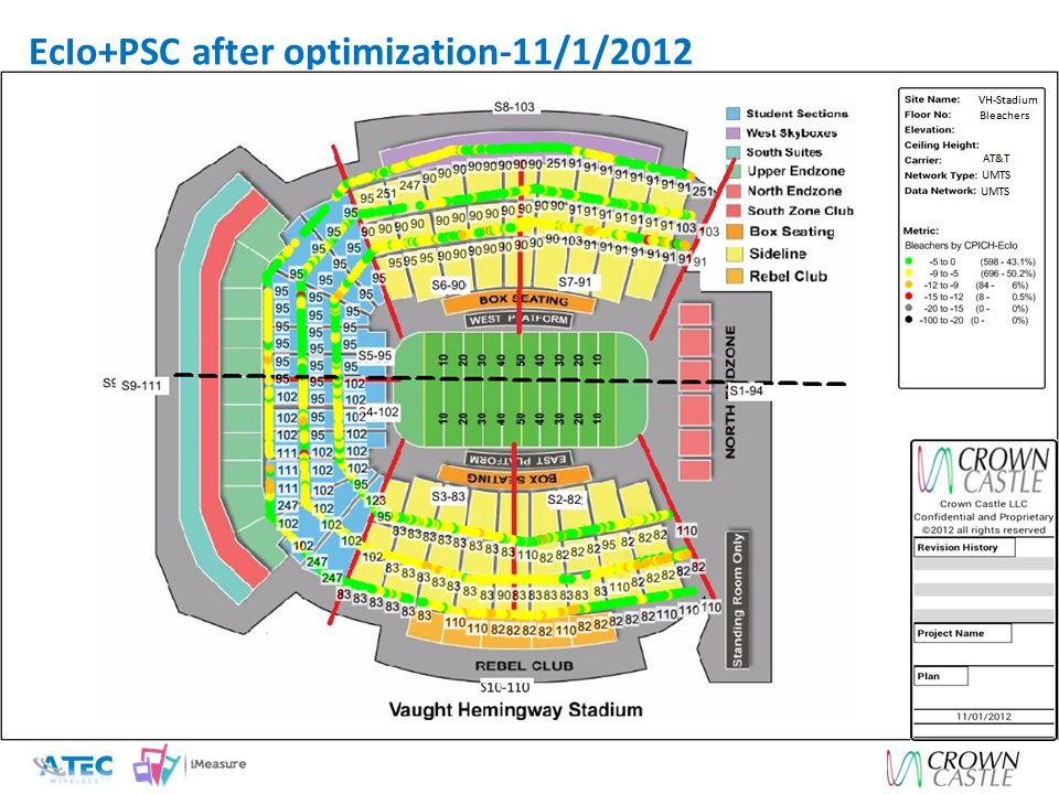 EcIo+PSC after optimization-11/1/2012