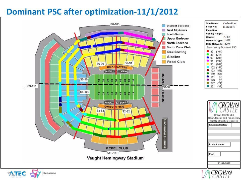 Dominant PSC after optimization-11/1/2012