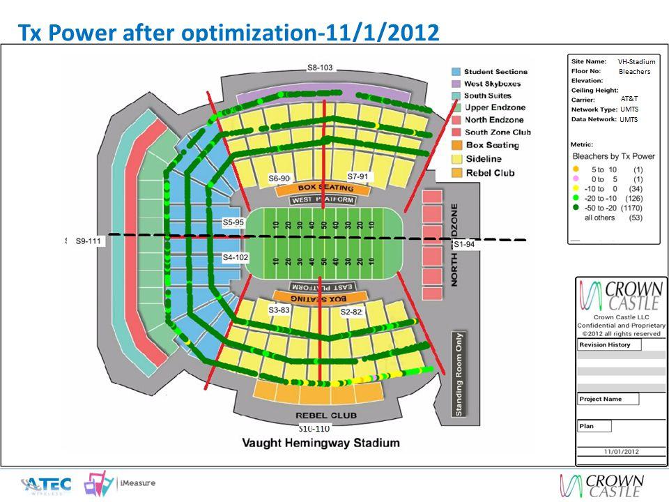 Tx Power after optimization-11/1/2012