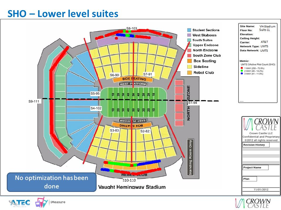 SHO – Lower level suites No optimization has been done