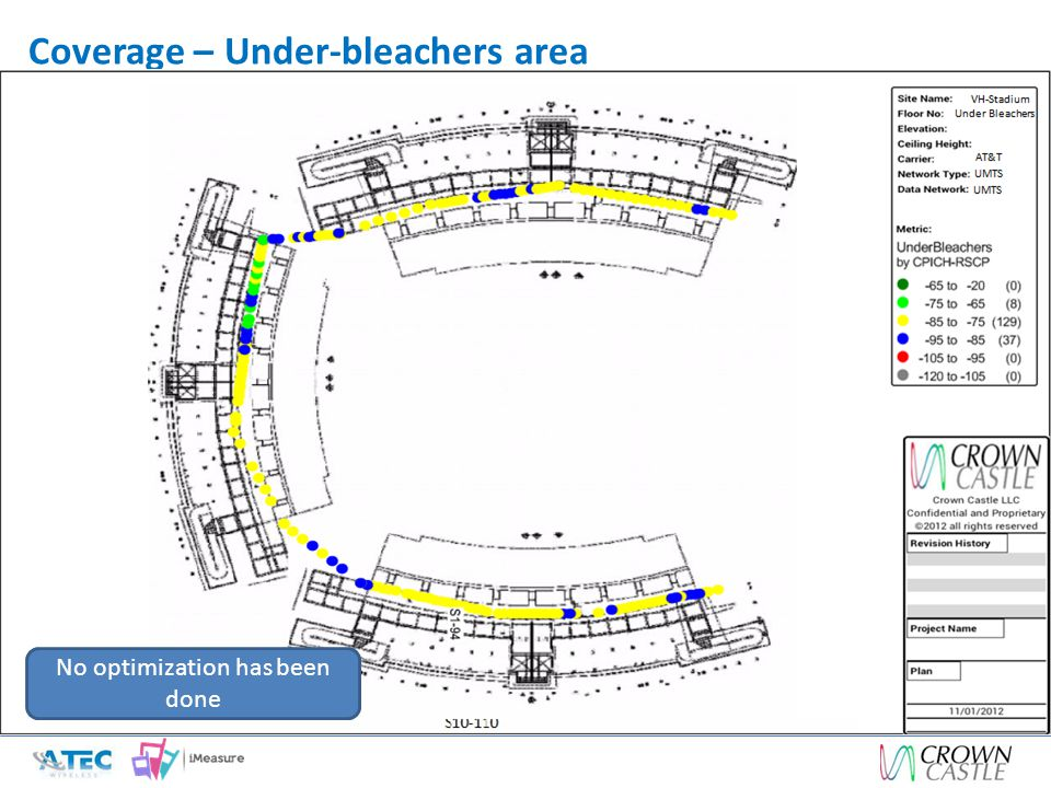 Coverage – Under-bleachers area No optimization has been done