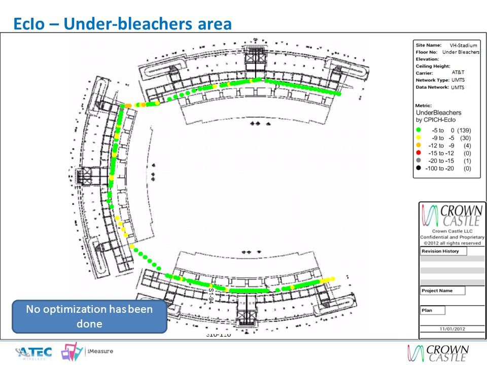 EcIo – Under-bleachers area No optimization has been done