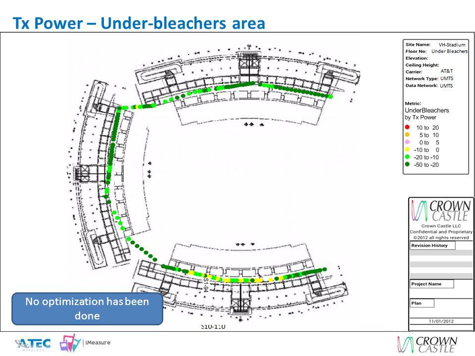 Tx Power – Under-bleachers area No optimization has been done