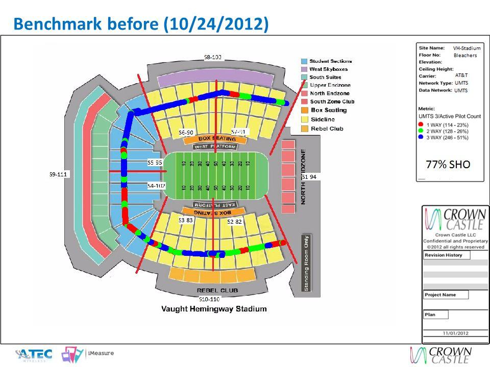 Benchmark before (10/24/2012)
