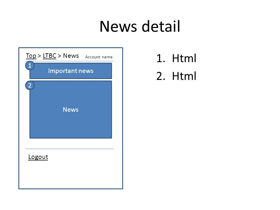 News detail 1.Html 2.Html Logout Top > LTBC > News Account name Important news News 1 2