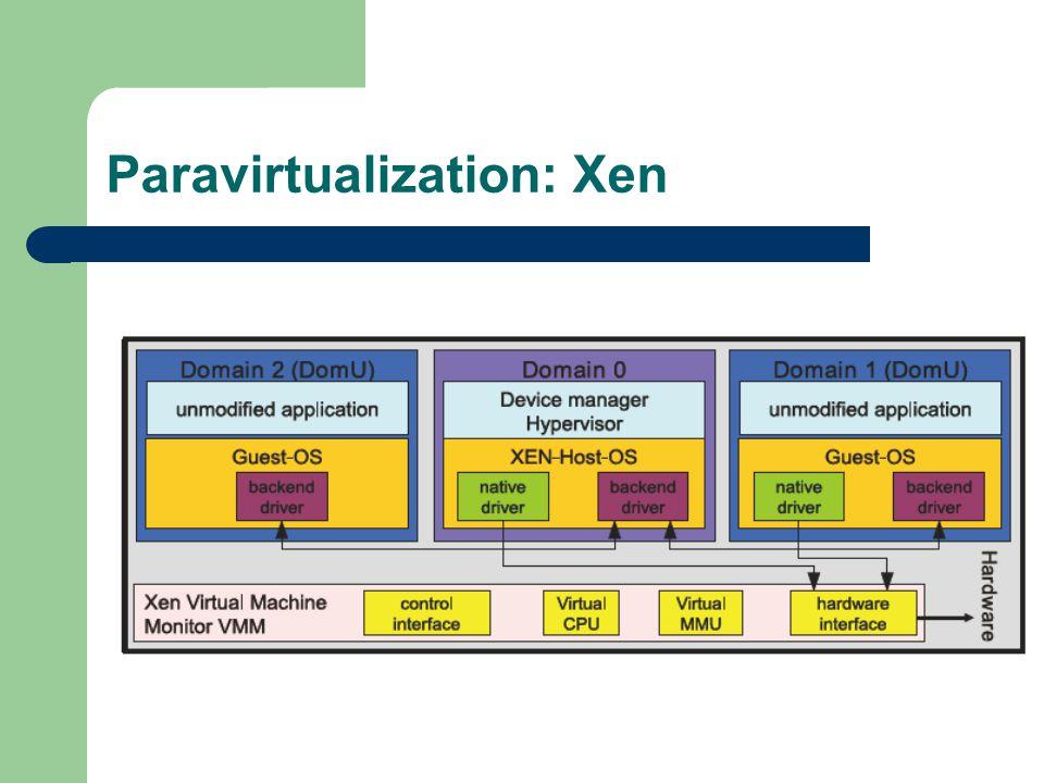 Paravirtualization: Xen