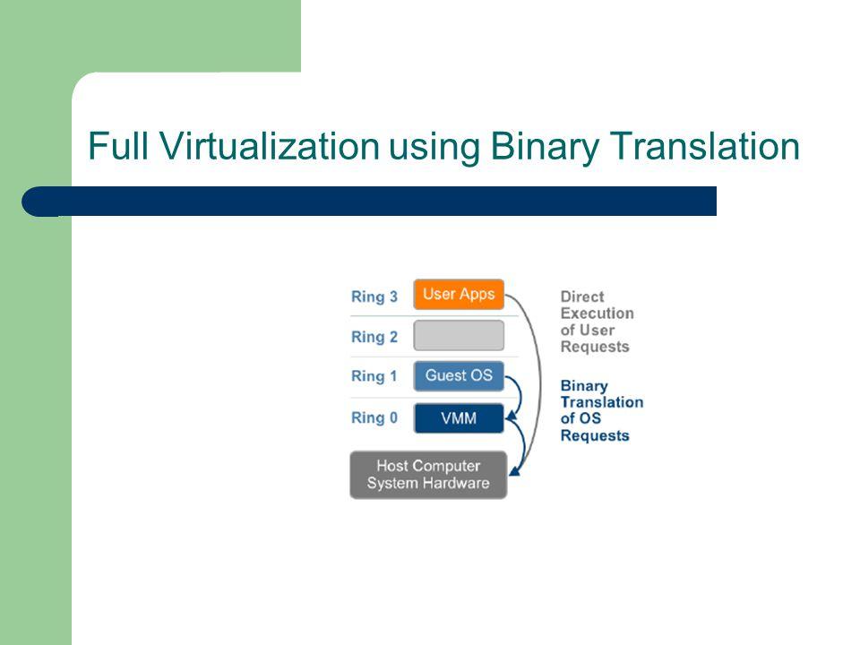 Full Virtualization using Binary Translation