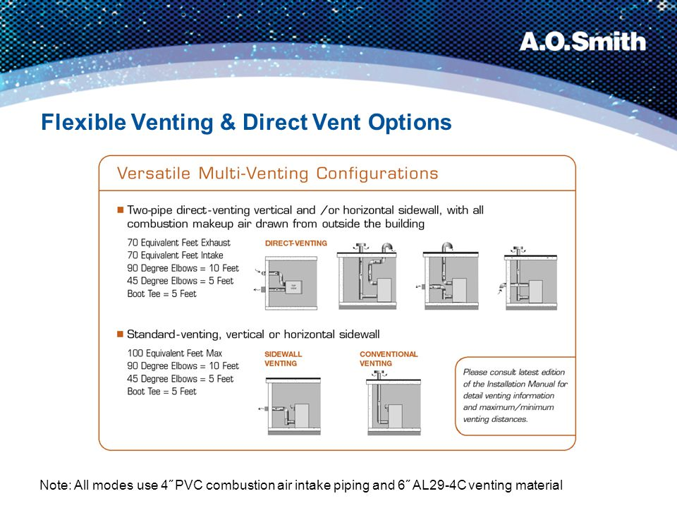 Note: All modes use 4˝ PVC combustion air intake piping and 6˝ AL29-4C venting material Flexible Venting & Direct Vent Options