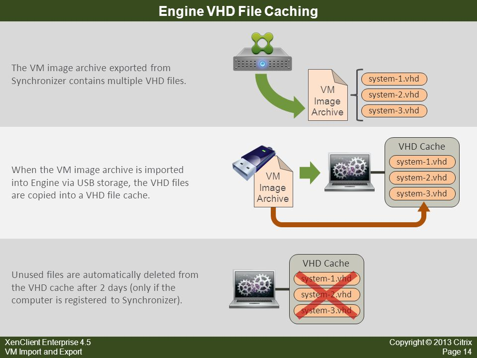 XenClient Enterprise 4.5 VM Import and Export Copyright © 2013 Citrix Page 14 Engine VHD File Caching The VM image archive exported from Synchronizer