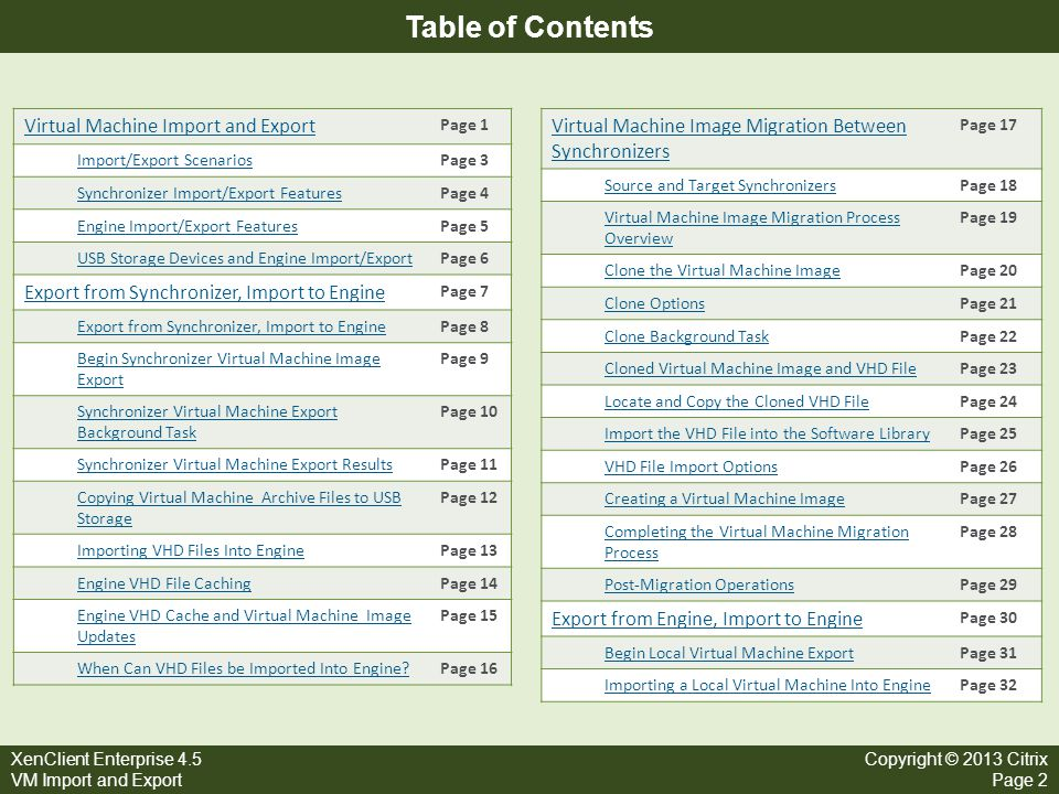 XenClient Enterprise 4.5 VM Import and Export Copyright © 2013 Citrix Page 2 Table of Contents Virtual Machine Import and Export Page 1 Import/Export