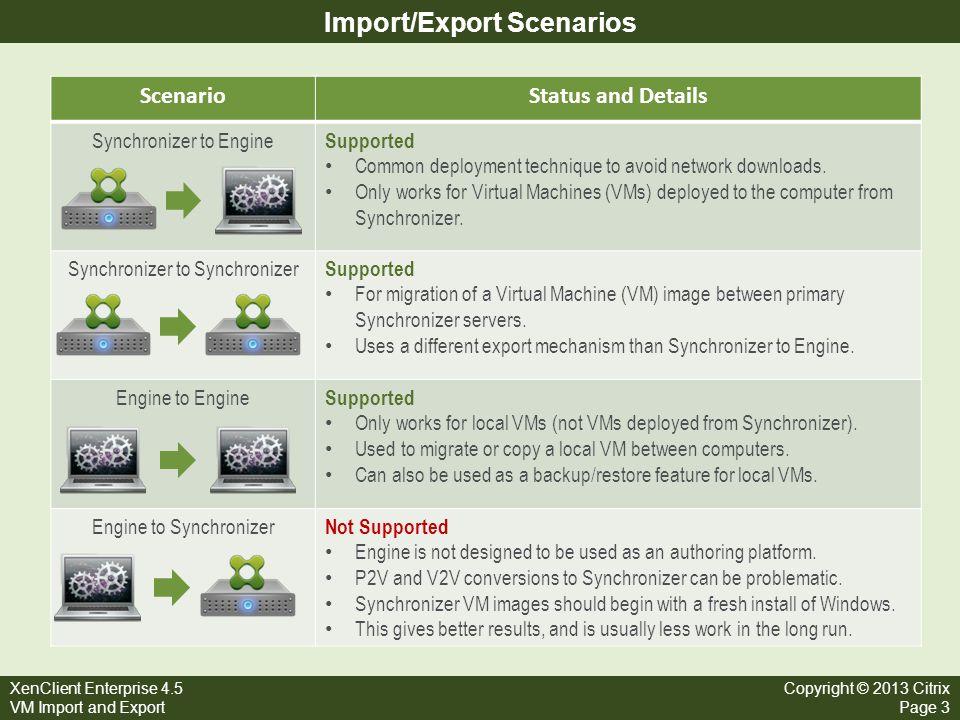 XenClient Enterprise 4.5 VM Import and Export Copyright © 2013 Citrix Page 3 Import/Export Scenarios ScenarioStatus and Details Synchronizer to Engine