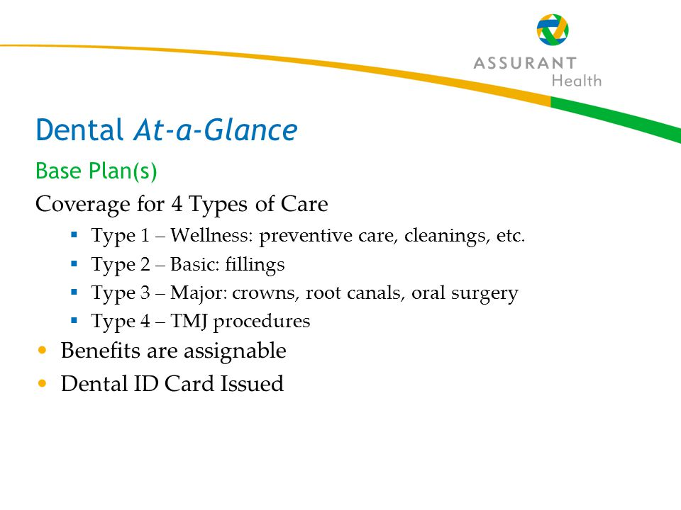 15 Dental At-a-Glance Base Plan(s) Coverage for 4 Types of Care  Type 1 – Wellness: preventive care, cleanings, etc.