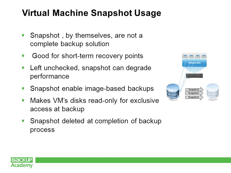 Virtual Machine Snapshot Usage Snapshot  Snapshot, by themselves, are not a complete backup solution  Good for short-term recovery points  Left unchecked, snapshot can degrade performance  Snapshot enable image-based backups  Makes VM's disks read-only for exclusive access at backup  Snapshot deleted at completion of backup process