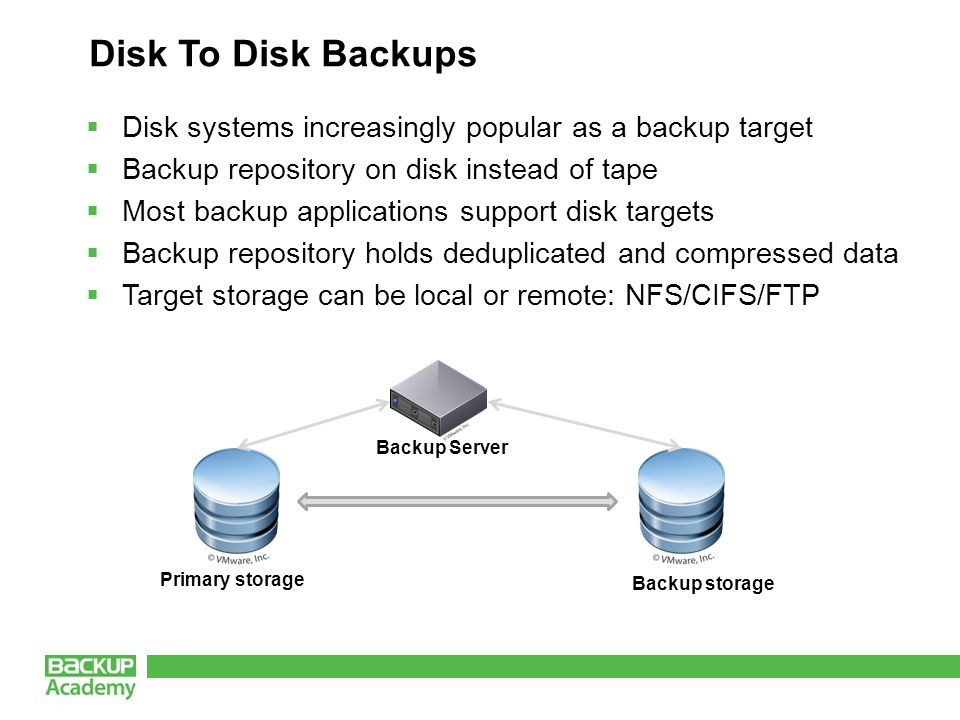 Disk To Disk Backups Backup Server Primary storage Backup storage  Disk systems increasingly popular as a backup target  Backup repository on disk instead of tape  Most backup applications support disk targets  Backup repository holds deduplicated and compressed data  Target storage can be local or remote: NFS/CIFS/FTP